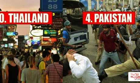 Top 10 Most Unsafe Countries In The World, Check Carefully Before You Go