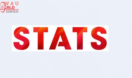 STATS Taps Dr. Helen Sun, Former CTO of JPMorgan Chase Commercial Banking Division, to Lead STATS' Technology Operations