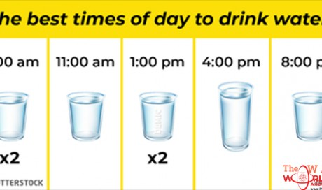 Best Time To Drink Water When Your Body Need It Most