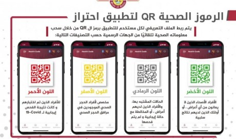 Qatar to launch Ehteraz app to help combat Covid-19